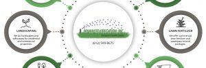Advanced Irrigation Services